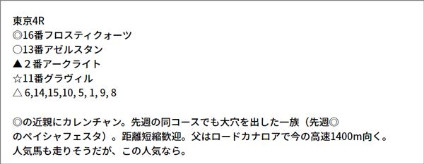 5/15(土) 東京4R