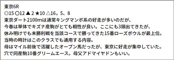 5/22(土) 東京6R