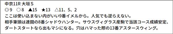5/23(日) 中京11R
