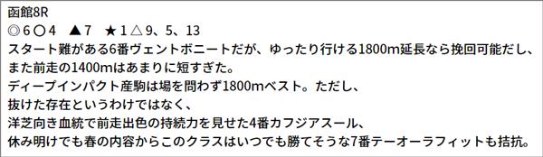 7/10(土) 函館8R 予想