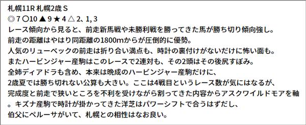 9/4(土) 札幌11R 予想本文