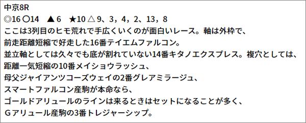 10/3(日) 中京8R 予想
